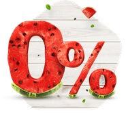 vayvnd có ưu đãi lãi suất 0%