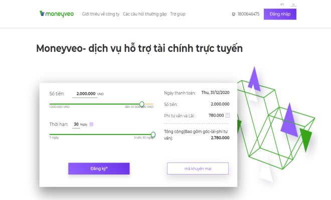 Hướng dẫn vay tiền tại Moneyveo chi tiết nhất